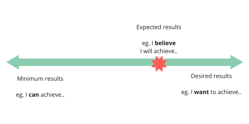 Results_goal setting.png